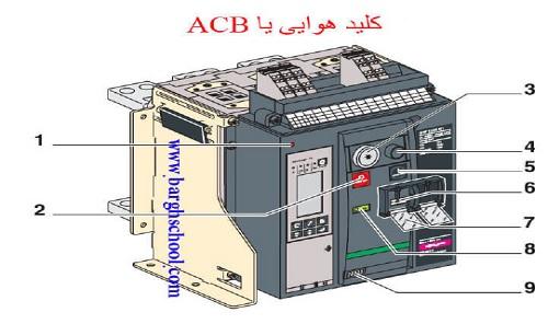 دلیل استفاده از کلید هوایی یا ACB در تابلو برق