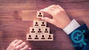 روش های استخدام نیروی انسانی چگونه می باشد؟