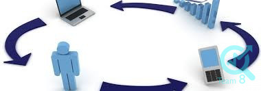 نکات مهم در زمینه پیاده سازی سیستمی برای مدیریت ارتباط با مراجعه کننده یا مشتری؟