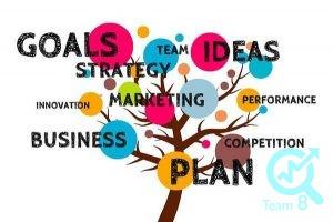 تعهد سازمانی چیست؟