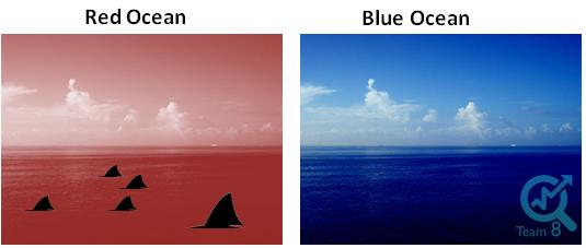 استراتژی اقیانوس سرخ