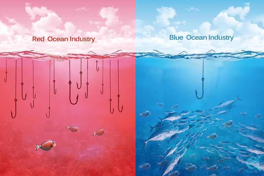 یک مثال از اقیانوس آبی