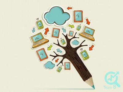 سایت های تولید محتوا چه هستند؟