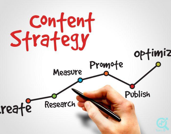 تولید محتوا تخصصی سایت های اینترنتی
