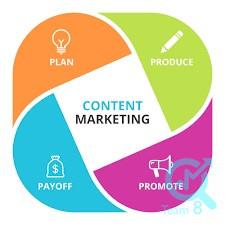 شرکت های تولید کننده محتوا های مربوطه در حوزه ی خدمات وب چه خدماتی را ارائه می دهند ؟