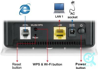 تعویض خط تلفنی که اینترنت ASDL را با آن راه اندازی نموده اید.