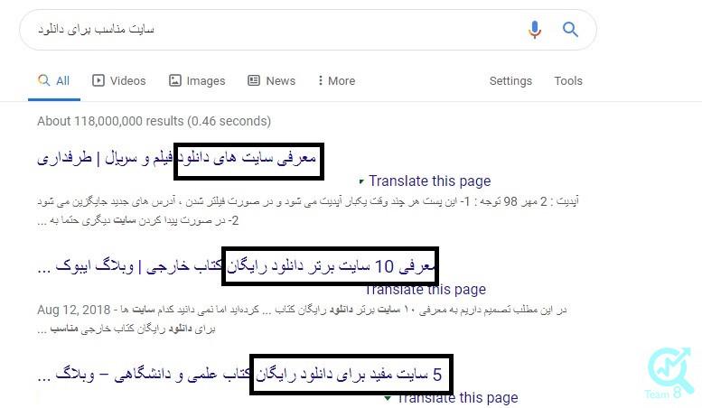 شناسایی کردن مفهوم های کلیدی هر مطلب بر اساس عنوان جست و جو شده :