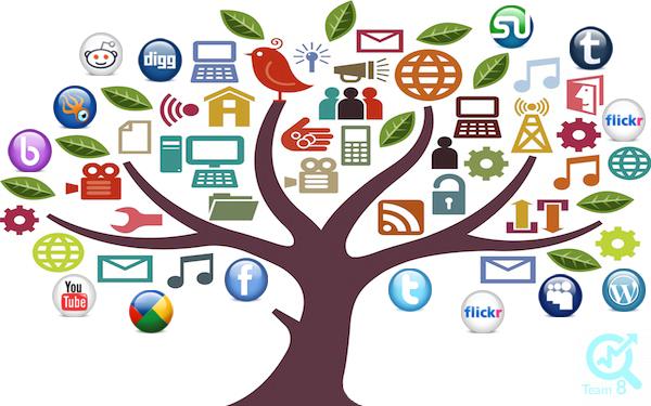 تبلیغات در فضای مجازی چه مزیت هایی را به دنبال دارد؟