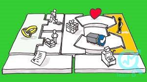 برای کدام کاربردها مدل کسب و کار تدوین می شود