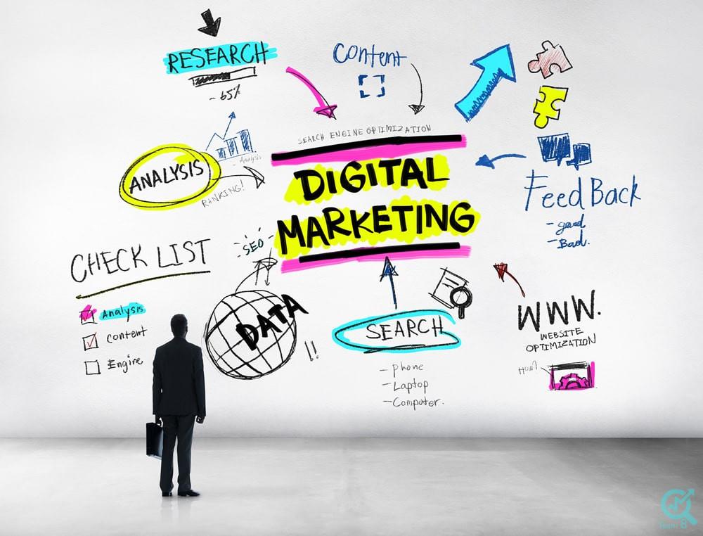دیجیتال مارکتینگ به چه چیزی میگویند ؟