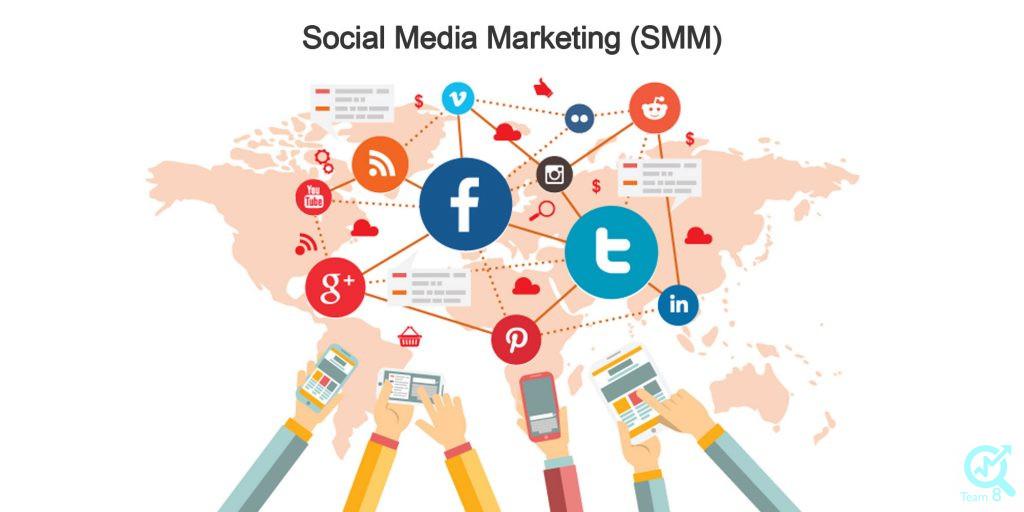 خدمات مدیریت رسانه های اجتماعی چقدر هزینه دارند؟
