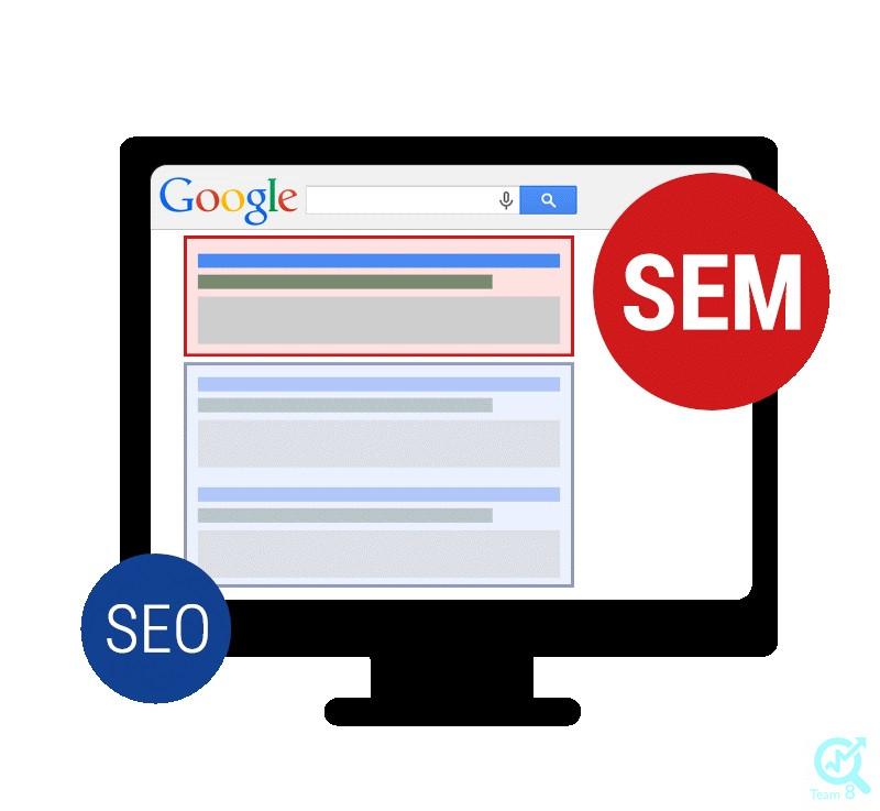 بازاریابی موتور جستجو یا SEM