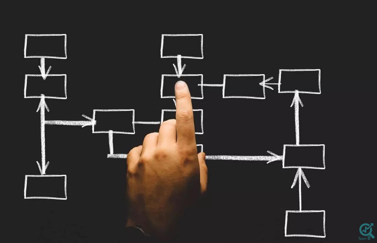 تفاوت ایده و استراتژی
