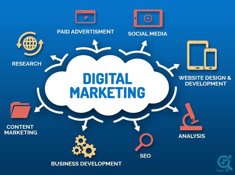 جعبه ابزار بازار دیجیتالی چیست؟