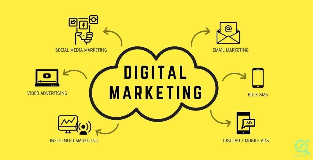 دیجیتال مارکتینگ به چه صورت کار می کند؟