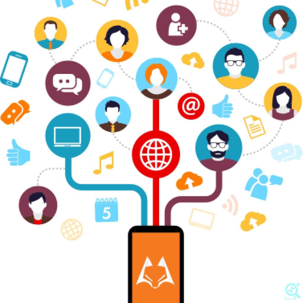 اهمیت شبکه های مجازی
