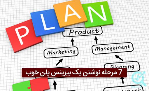 ب ) استراتژی های فروش و بازار یابی :