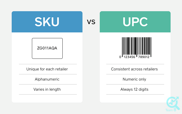 تفاوت SKU و UPC در چیست؟