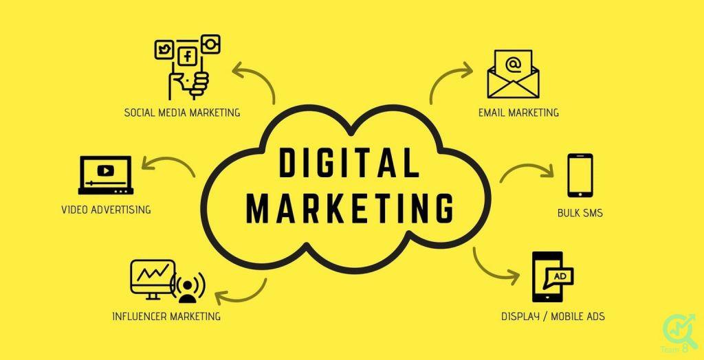 خدمات شرکت ها و آژانس های دیجیتال مارکتینگ