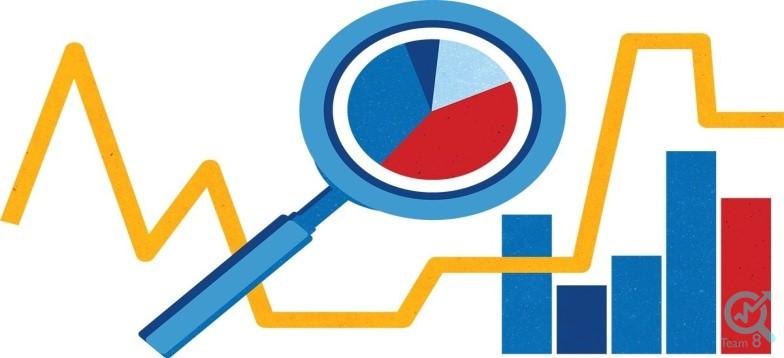 همگام سازی و تحلیل در ووکامرس به چه صورت می باشد ؟