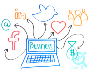 چرا باید در اینترنت کسب و کار خود را گسترش دهیم؟