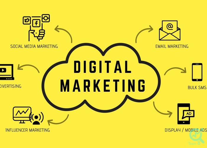 چرا دیجیتال مارکتینگ